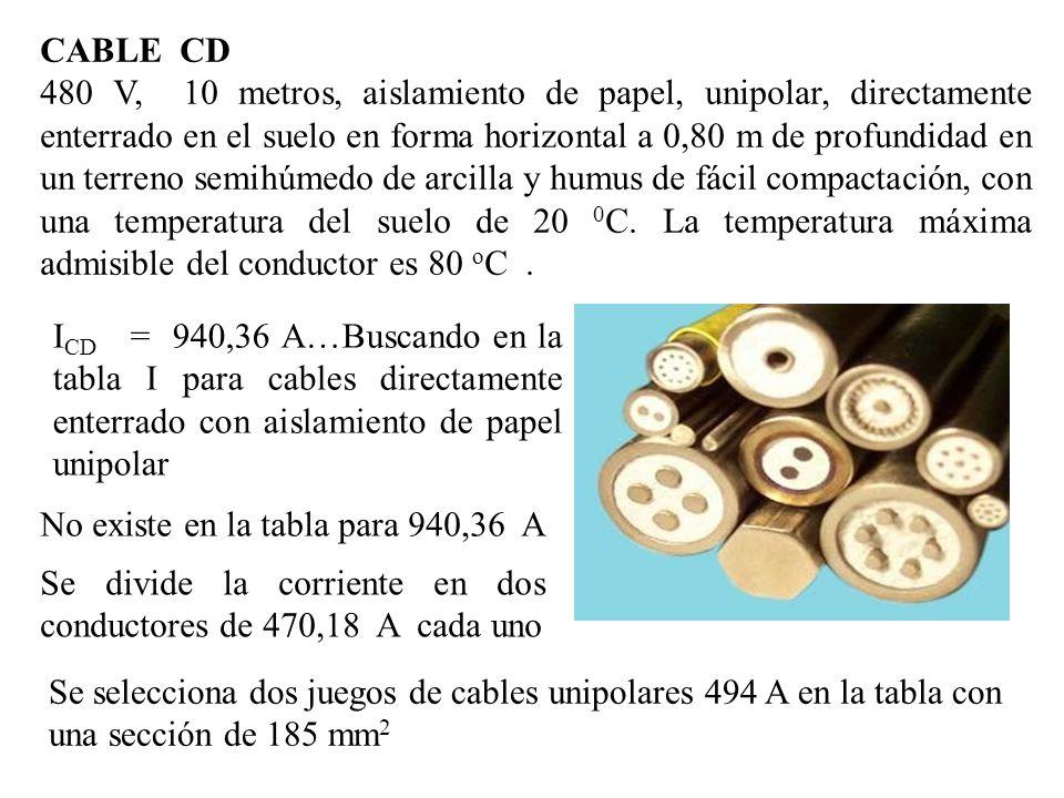 a) Capacidad de Corriente ICD = 940,36 A…… BUSCANDO EN LA TABLA 2 PARA CABLES CON AISLAMIENTO DE PAPEL UNIPOLAR HORIZONTAL,480 V, FUNCIONANDO AL AIRE