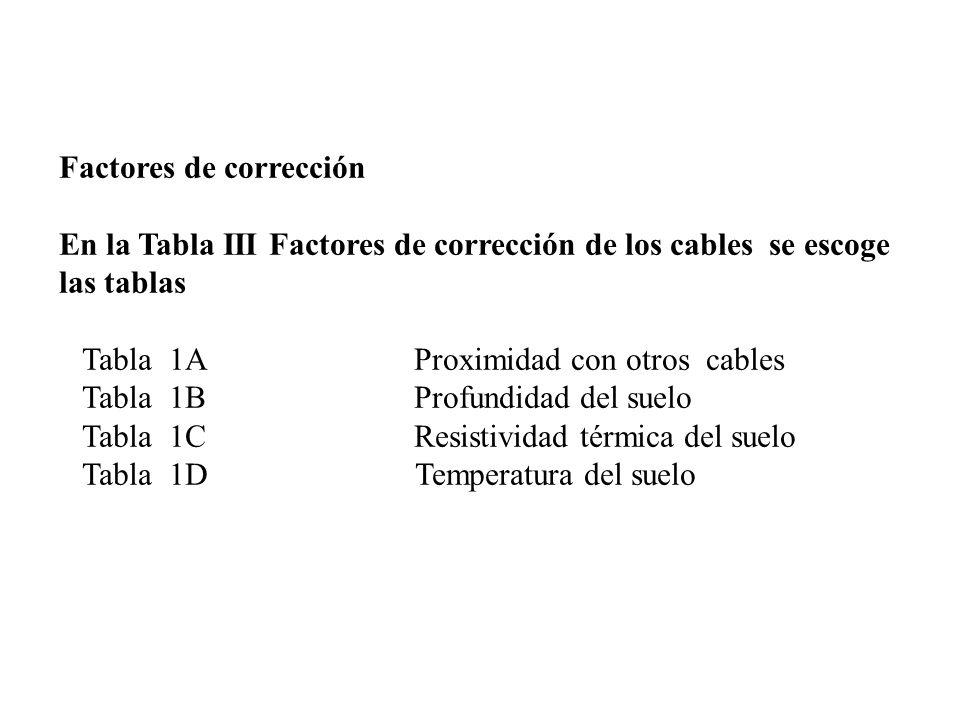 Factores de corrección En la Tabla III Factores de corrección de los cables se escoge las tablas Tabla 1A Proximidad con otros cables Tabla 1B Profund