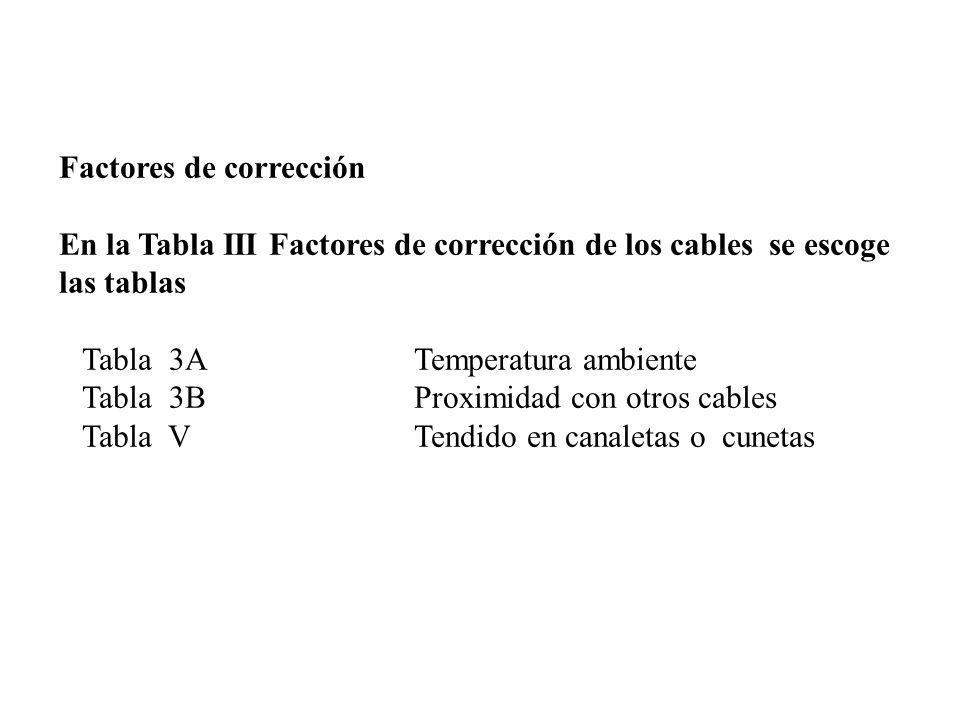 Factores de corrección En la Tabla III Factores de corrección de los cables se escoge las tablas Tabla 3A Temperatura ambiente Tabla 3B Proximidad con