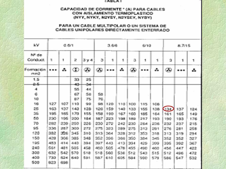 Calculando la caída de tensión Considerando una caída de tensión de 5 % como aceptable para instalaciones industriales 3 x 45,14 x 1920 x 0,83 S min = ---------------------------------- = 4,29 mm 2 58 x 500 S min = 4,3 mm 2 El Smin.