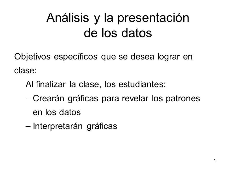 1 Análisis y la presentación de los datos Objetivos específicos que se desea lograr en clase: Al finalizar la clase, los estudiantes: –Crearán gráfica