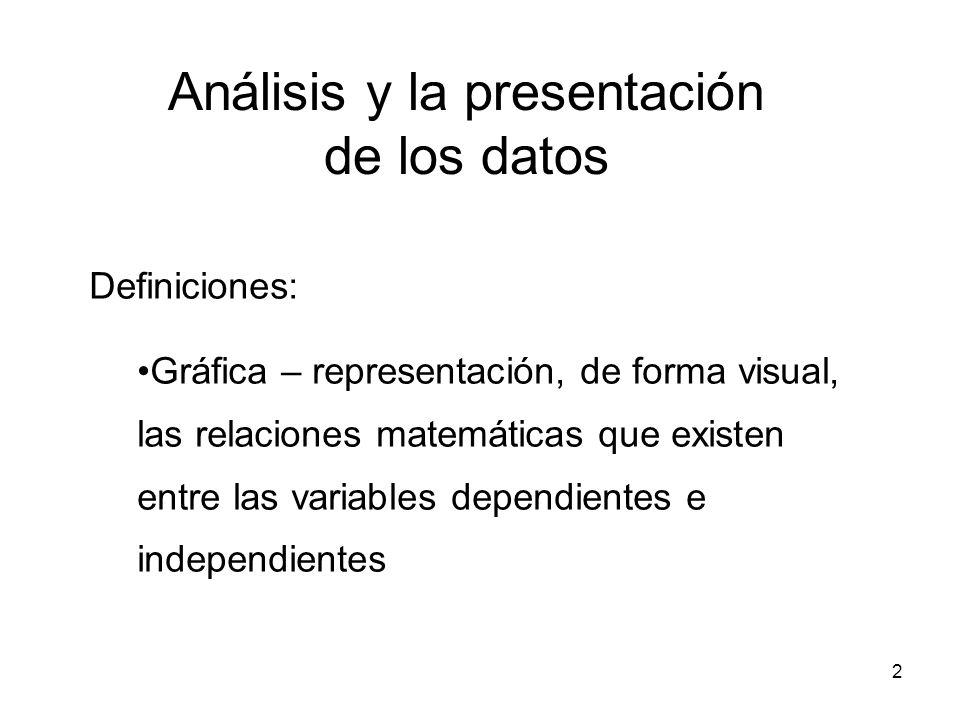2 Análisis y la presentación de los datos Definiciones: Gráfica – representación, de forma visual, las relaciones matemáticas que existen entre las va