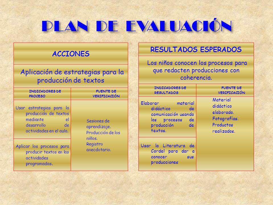 ACCIONES Aplicación de estrategias para la producción de textos INDICADORES DE PROCESO FUENTE DE VERIFICACIÓN Usar estrategias para la producción de t