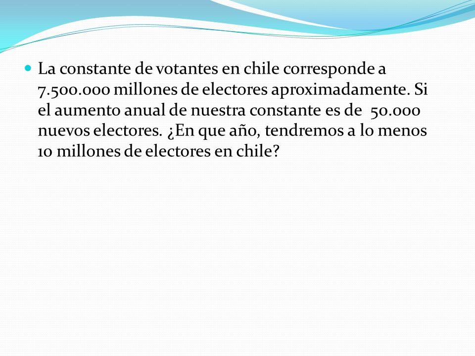 La constante de votantes en chile corresponde a 7.500.000 millones de electores aproximadamente. Si el aumento anual de nuestra constante es de 50.000