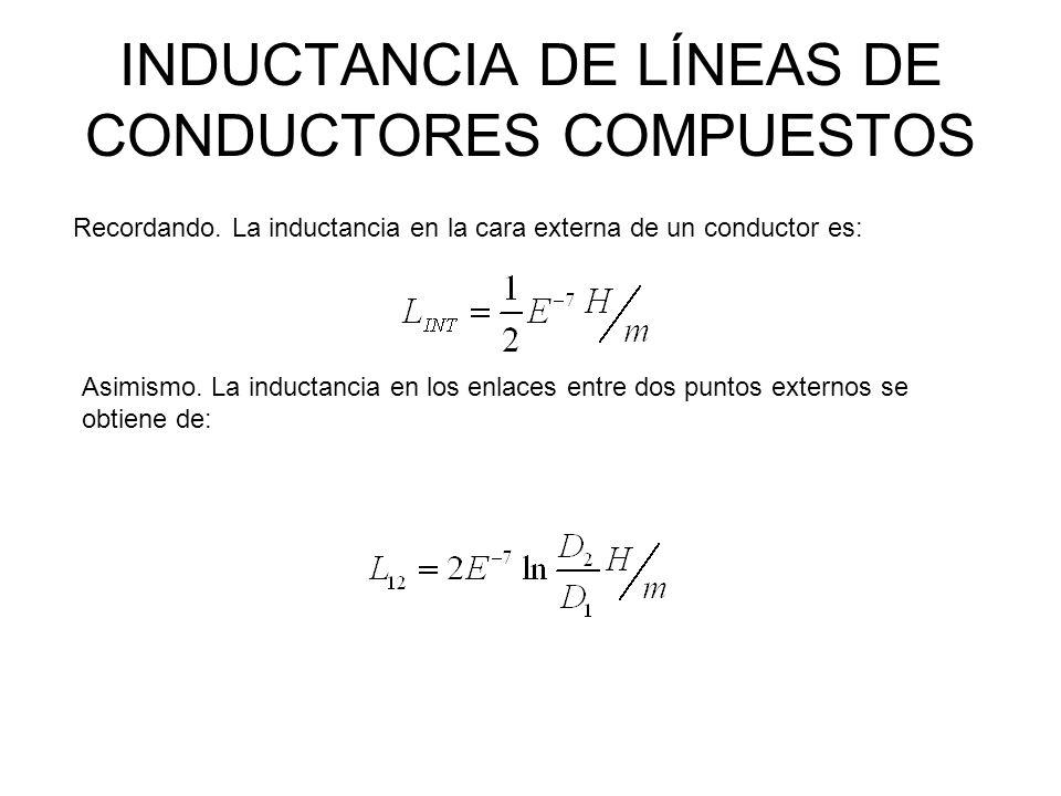 INDUCTANCIA DE LÍNEAS DE CONDUCTORES COMPUESTOS Se estudió además que la inductancia de una línea monofásica de dos conductores se obtiene con la siguiente ecuación: Y se llegó a la conclusión de que los enlaces de flujo de un conductor dentro de un grupo se dan por medio de la siguiente ecuación: