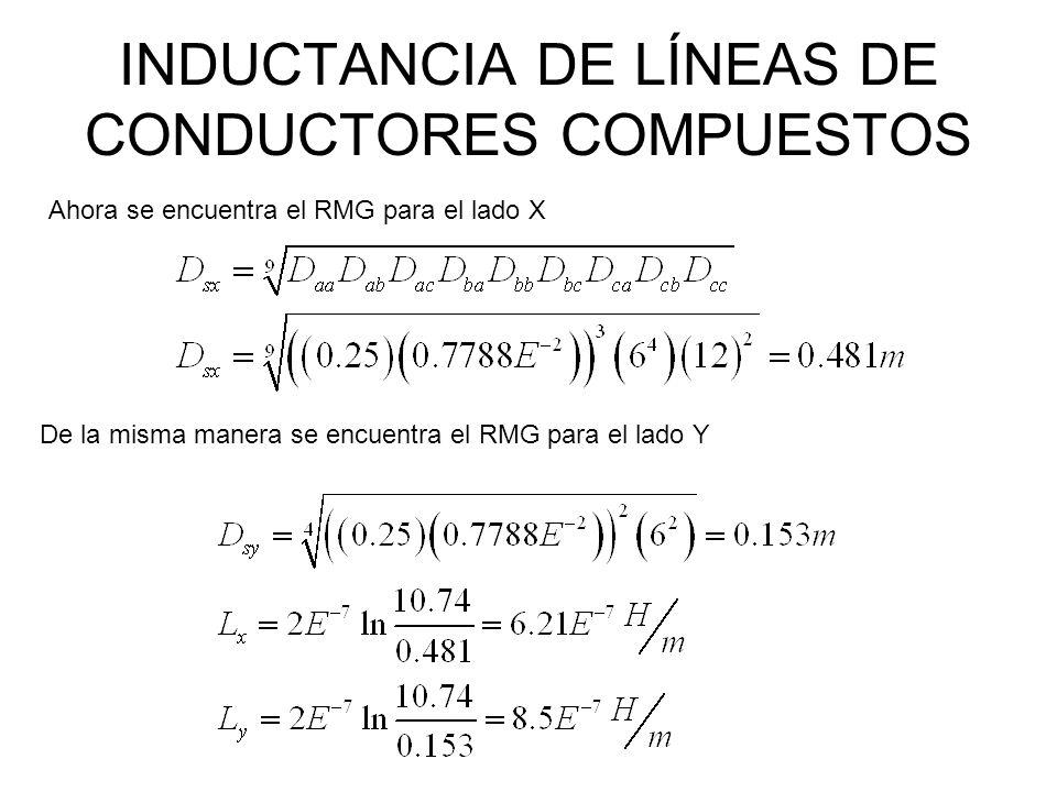 INDUCTANCIA DE LÍNEAS DE CONDUCTORES COMPUESTOS Ahora se encuentra el RMG para el lado X De la misma manera se encuentra el RMG para el lado Y