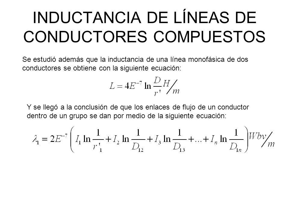 INDUCTANCIA DE LÍNEAS DE CONDUCTORES COMPUESTOS Se estudió además que la inductancia de una línea monofásica de dos conductores se obtiene con la sigu