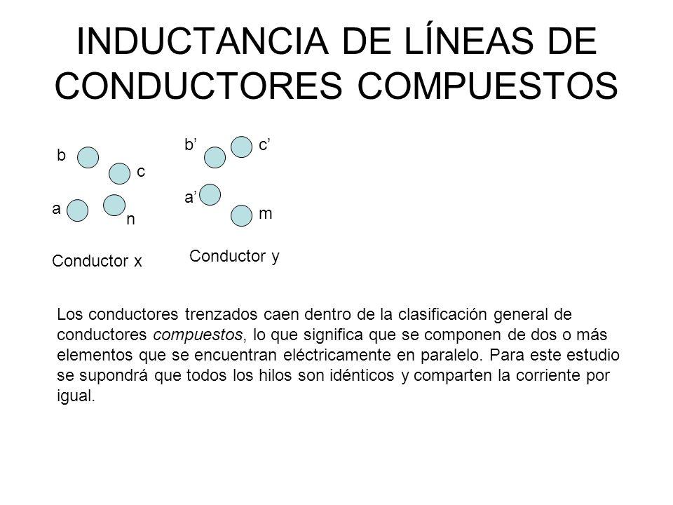 INDUCTANCIA DE LÍNEAS DE CONDUCTORES COMPUESTOS En la figura de la diapositiva anterior, se tiene un conductor x, formado por n hilos; así como un conductor y, formado por n hilos en paralelo.