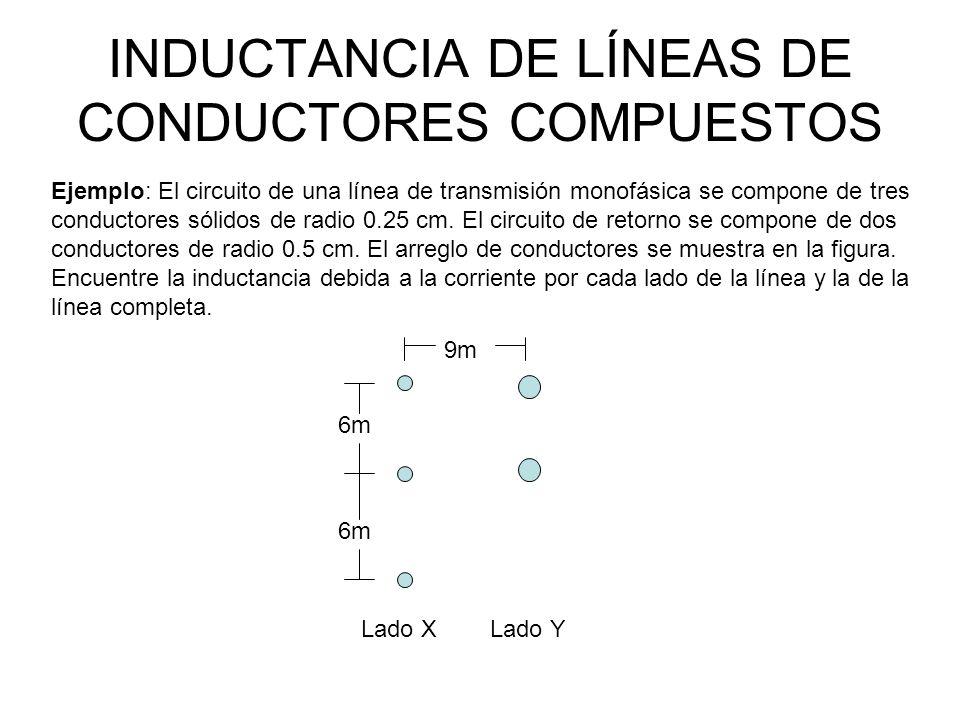 INDUCTANCIA DE LÍNEAS DE CONDUCTORES COMPUESTOS Ejemplo: El circuito de una línea de transmisión monofásica se compone de tres conductores sólidos de
