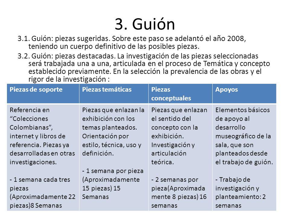 B.Cronograma Desarrollo conceptual Desarrollo temáticas Guión 1.