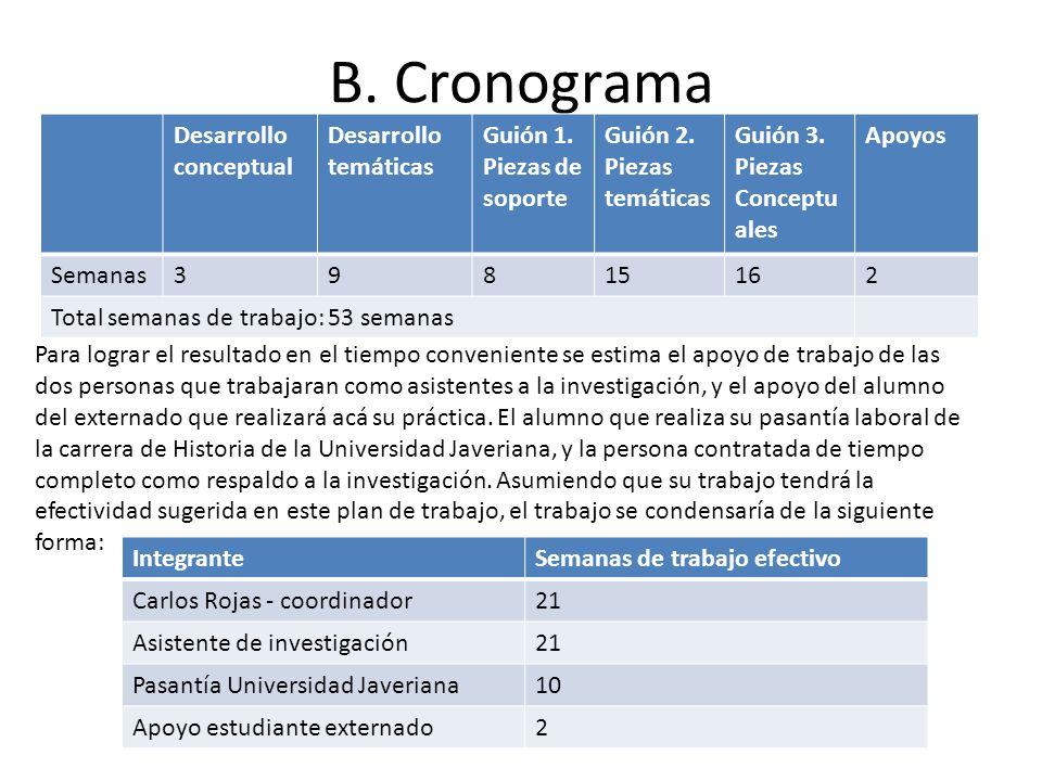 B. Cronograma Desarrollo conceptual Desarrollo temáticas Guión 1. Piezas de soporte Guión 2. Piezas temáticas Guión 3. Piezas Conceptu ales Apoyos Sem