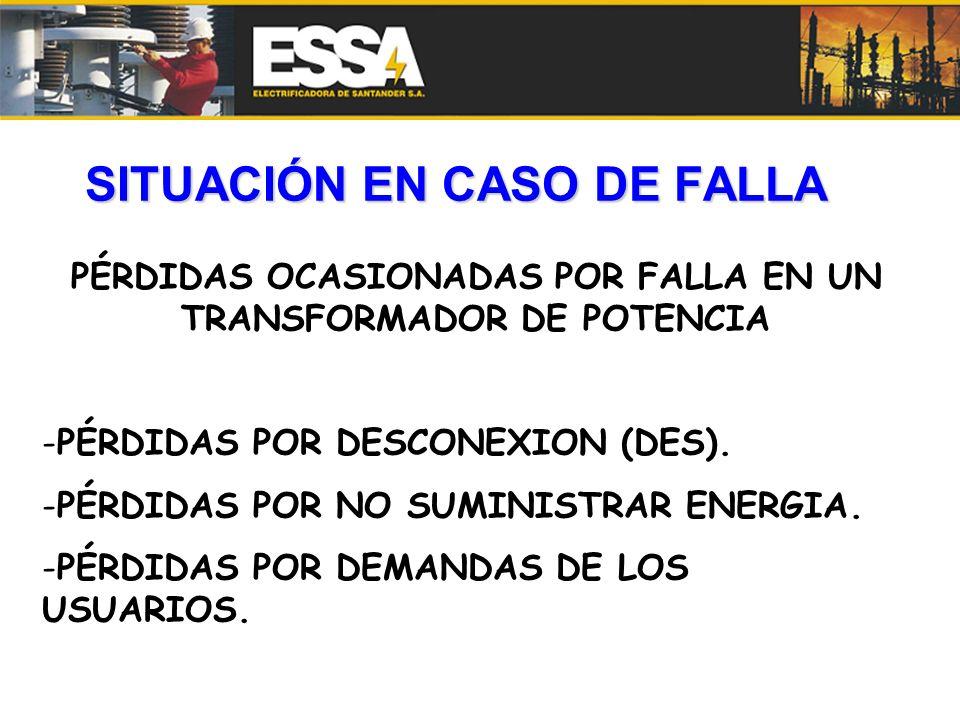 SITUACIÓN EN CASO DE FALLA PÉRDIDAS OCASIONADAS POR FALLA EN UN TRANSFORMADOR DE POTENCIA -PÉRDIDAS POR DESCONEXION (DES). -PÉRDIDAS POR NO SUMINISTRA
