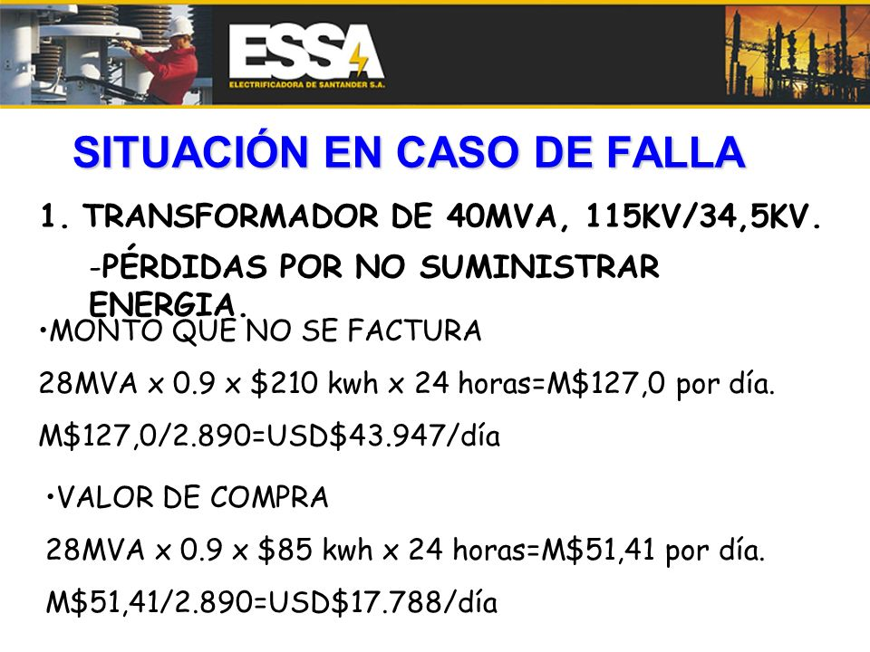 SITUACIÓN EN CASO DE FALLA 1.TRANSFORMADOR DE 40MVA, 115KV/34,5KV. -PÉRDIDAS POR NO SUMINISTRAR ENERGIA. MONTO QUE NO SE FACTURA 28MVA x 0.9 x $210 kw