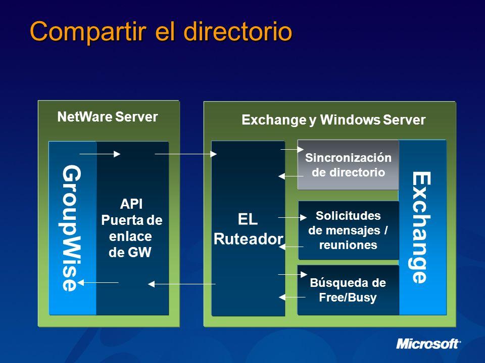 Compartir el directorio Exchange Exchange y Windows Server Búsqueda de Free/Busy Sincronización de directorio Solicitudes de mensajes / reuniones API