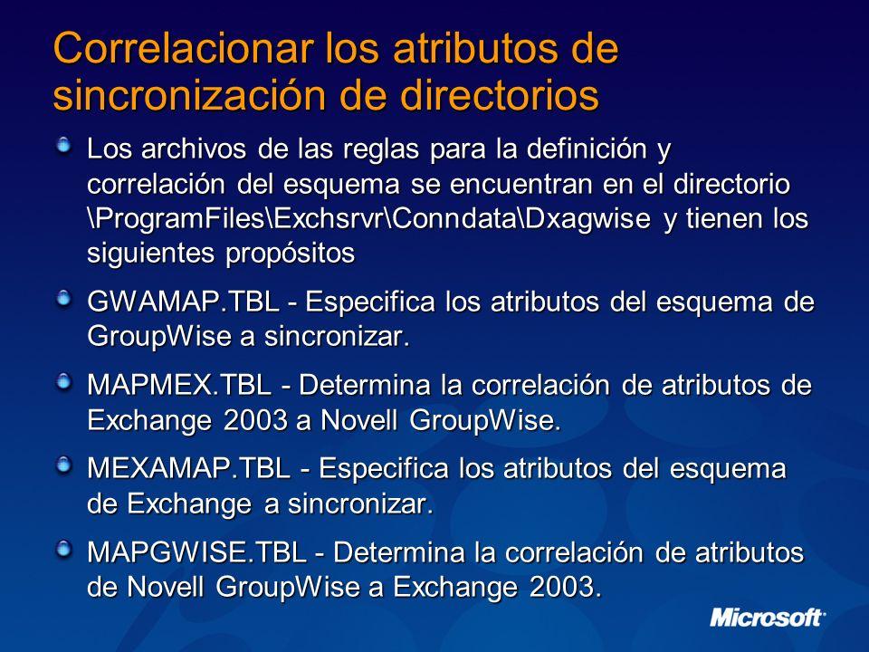 Correlacionar los atributos de sincronización de directorios Los archivos de las reglas para la definición y correlación del esquema se encuentran en