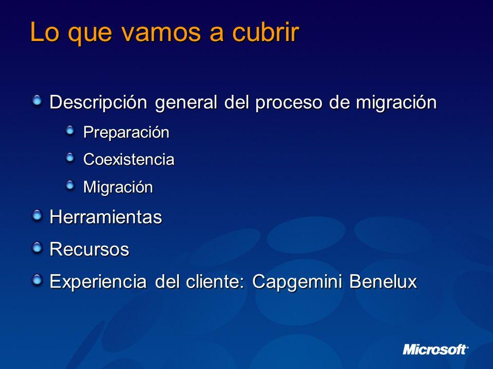 Solicitud de Reunión originada en Outlook/Exchange