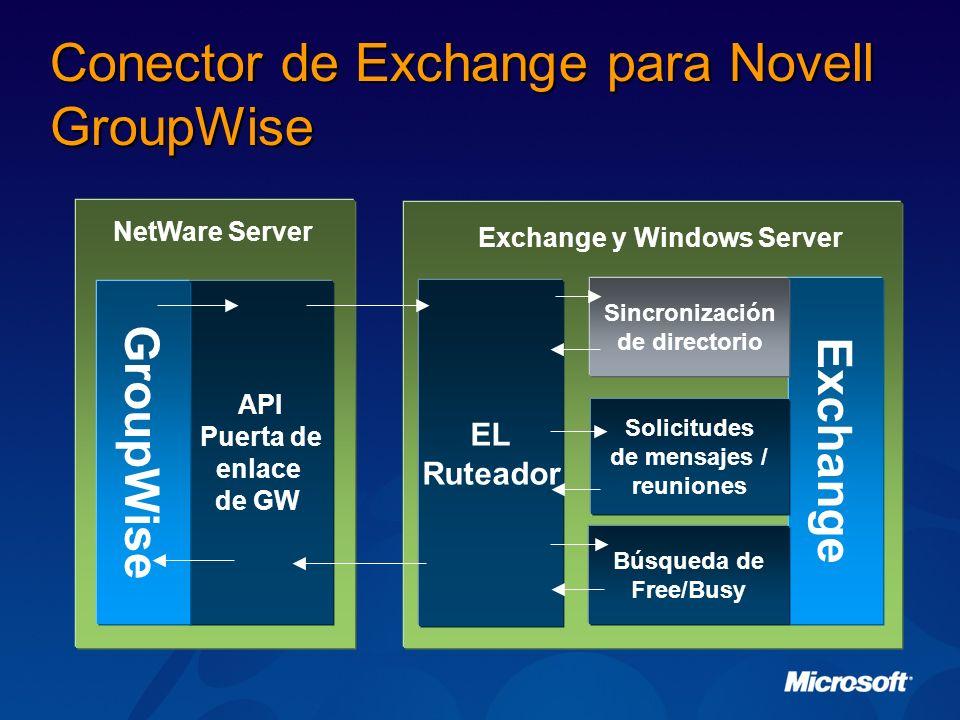 Conector de Exchange para Novell GroupWise Exchange Exchange y Windows Server Búsqueda de Free/Busy Sincronización de directorio Solicitudes de mensaj