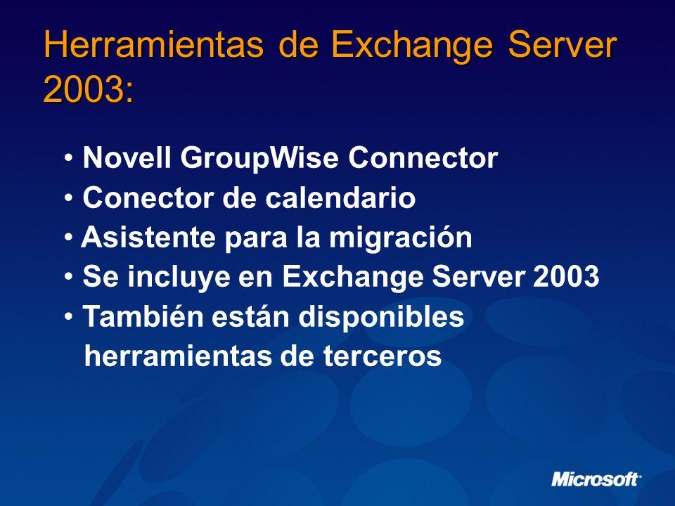Herramientas de Exchange Server 2003: Novell GroupWise Connector Conector de calendario Asistente para la migración Se incluye en Exchange Server 2003