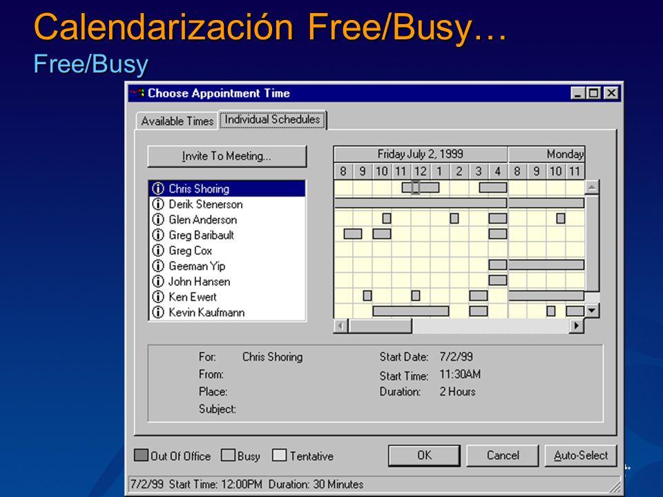 Calendarización Free/Busy… Free/Busy