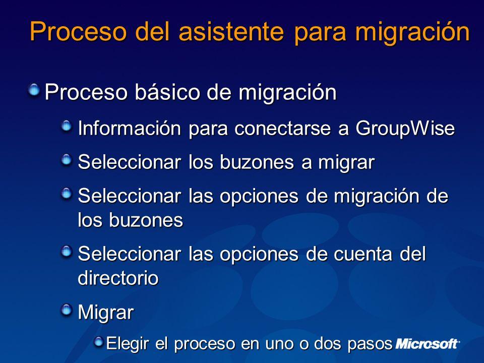 Proceso del asistente para migración Proceso básico de migración Información para conectarse a GroupWise Seleccionar los buzones a migrar Seleccionar
