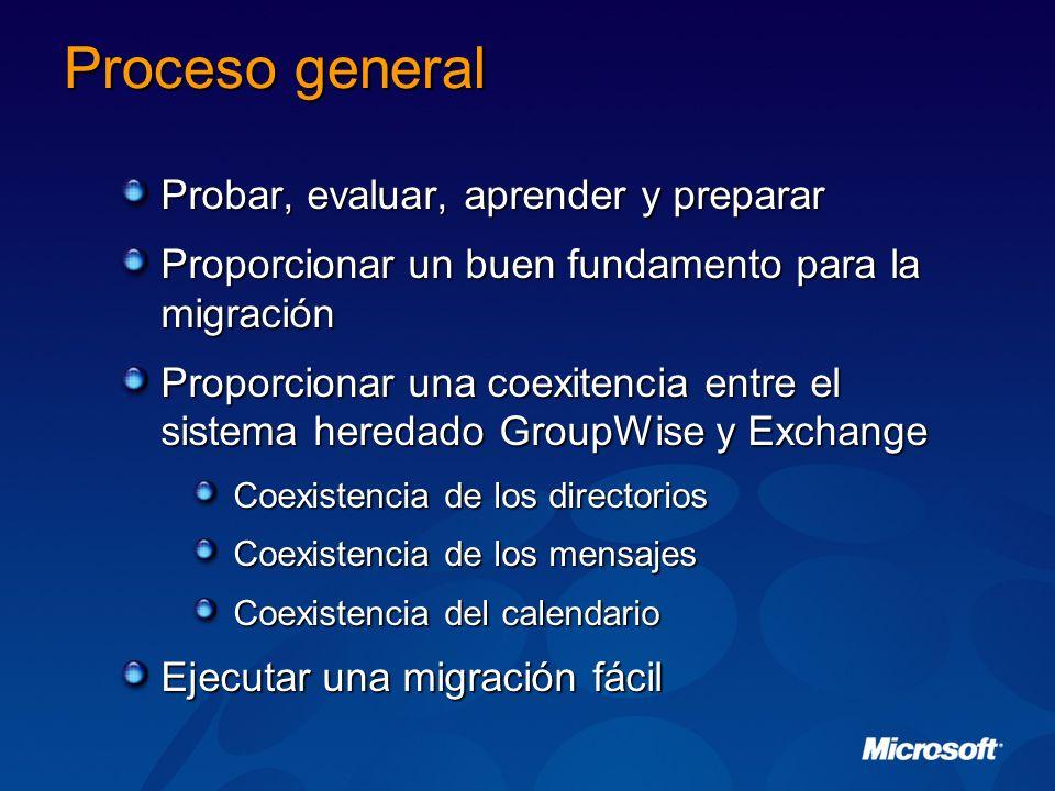 Proceso general Probar, evaluar, aprender y preparar Proporcionar un buen fundamento para la migración Proporcionar una coexitencia entre el sistema h
