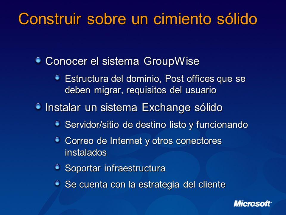 Construir sobre un cimiento sólido Conocer el sistema GroupWise Estructura del dominio, Post offices que se deben migrar, requisitos del usuario Insta