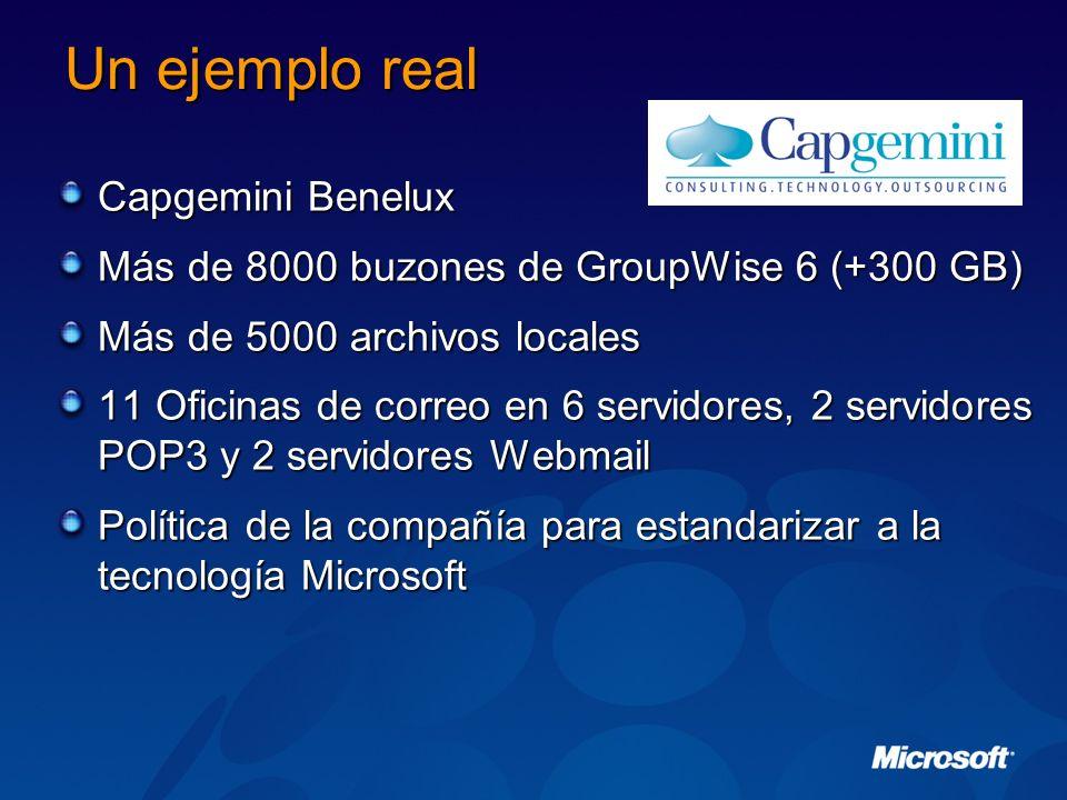 Un ejemplo real Capgemini Benelux Más de 8000 buzones de GroupWise 6 (+300 GB) Más de 5000 archivos locales 11 Oficinas de correo en 6 servidores, 2 s