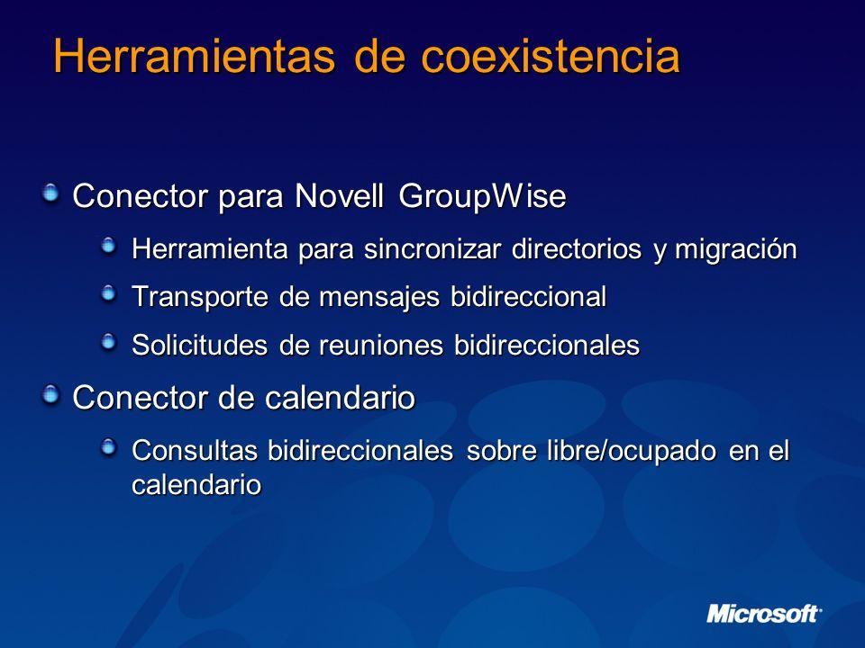 Herramientas de coexistencia Conector para Novell GroupWise Herramienta para sincronizar directorios y migración Transporte de mensajes bidireccional