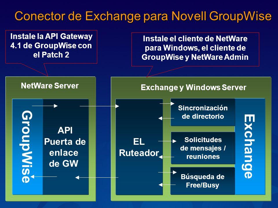 Compartir el directorio Exchange Exchange y Windows Server Búsqueda de Free/Busy Sincronización de directorio Solicitudes de mensajes / reuniones API Puerta de enlace de GW GroupWise NetWare Server EL Ruteador