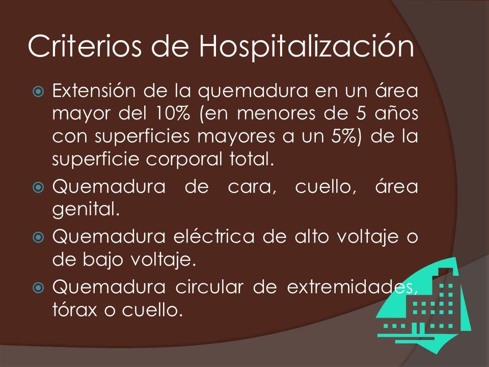 Criterios de Hospitalización Extensión de la quemadura en un área mayor del 10% (en menores de 5 años con superficies mayores a un 5%) de la superfici