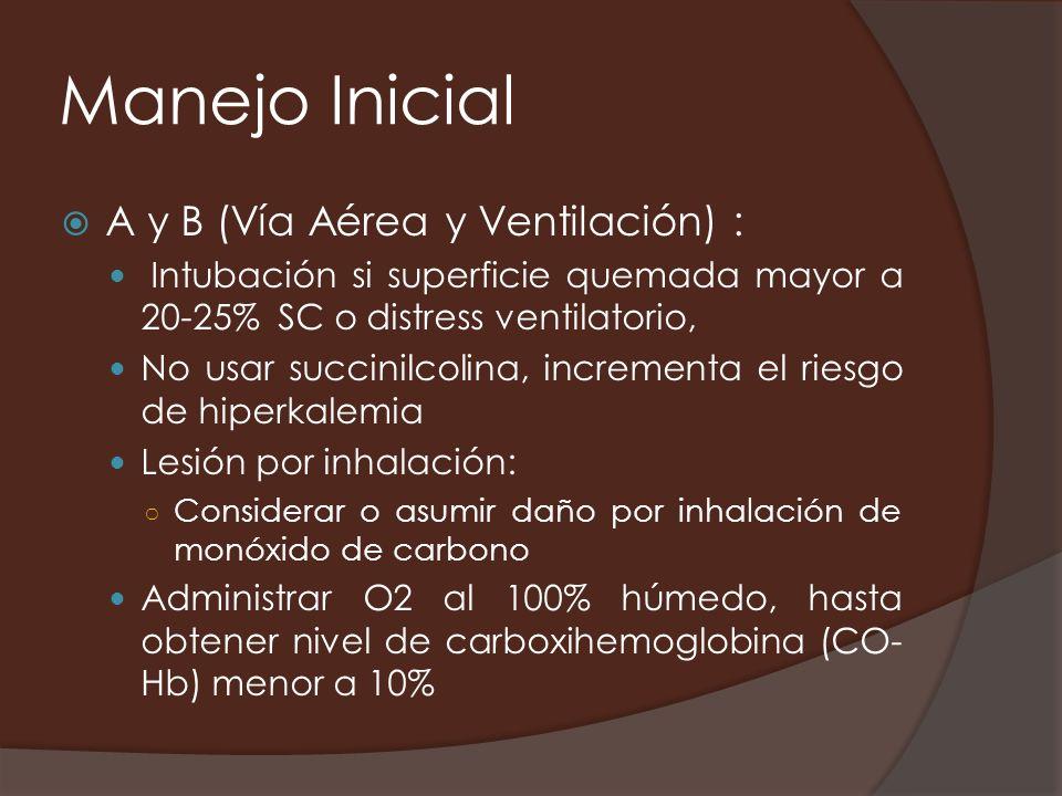 Manejo Inicial A y B (Vía Aérea y Ventilación) : Intubación si superficie quemada mayor a 20-25% SC o distress ventilatorio, No usar succinilcolina, i
