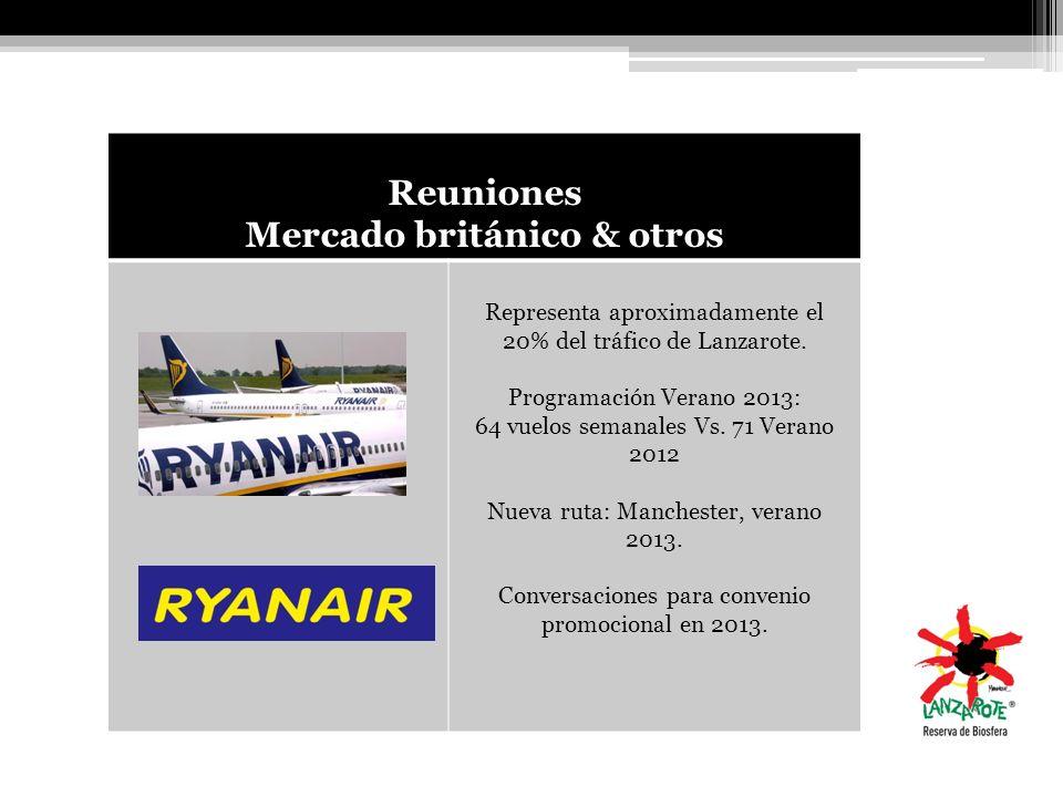 Reuniones Mercado británico & otros Representa aproximadamente el 20% del tráfico de Lanzarote. Programación Verano 2013: 64 vuelos semanales Vs. 71 V