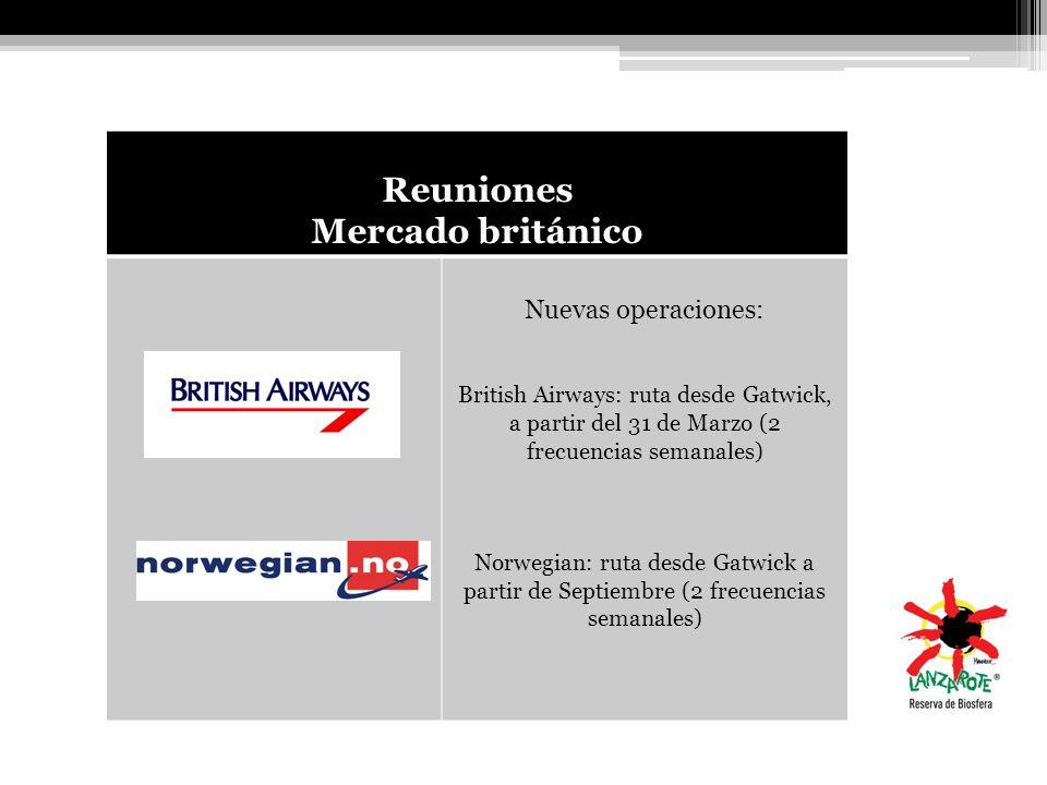 Reuniones Mercado británico Nuevas operaciones: British Airways: ruta desde Gatwick, a partir del 31 de Marzo (2 frecuencias semanales) Norwegian: rut