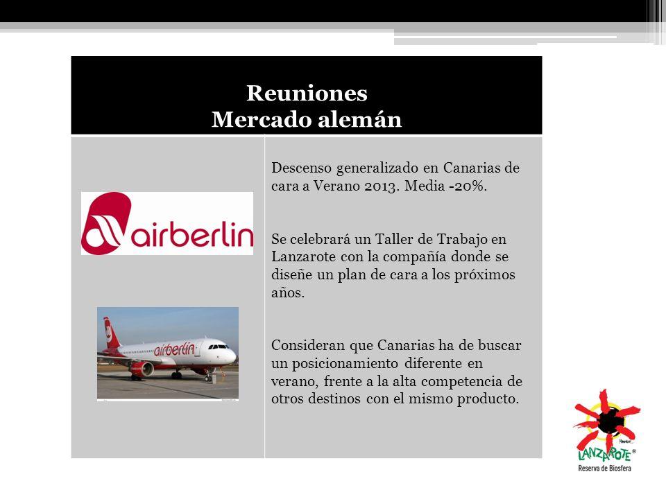 Reuniones Mercado alemán Descenso generalizado en Canarias de cara a Verano 2013. Media -20%. Se celebrará un Taller de Trabajo en Lanzarote con la co