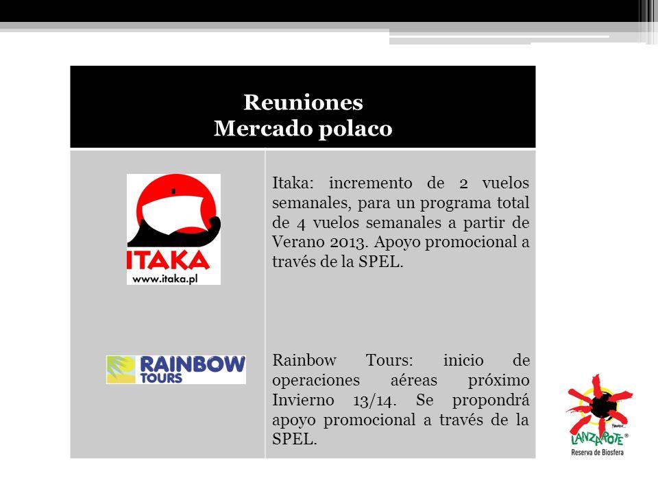 Reuniones Mercado polaco Itaka: incremento de 2 vuelos semanales, para un programa total de 4 vuelos semanales a partir de Verano 2013. Apoyo promocio