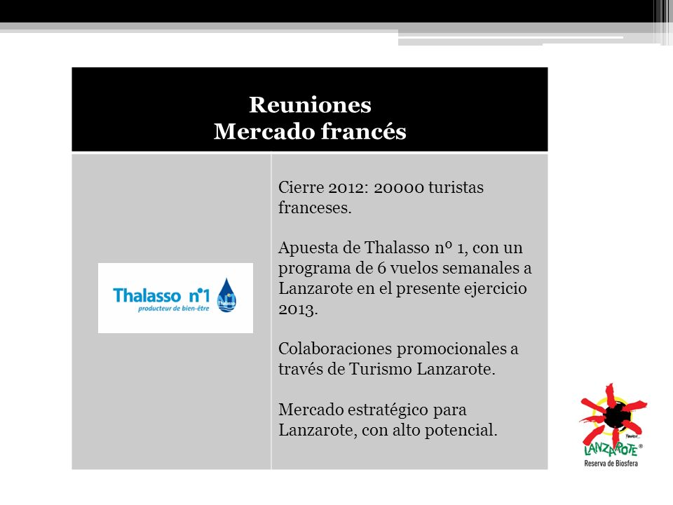Reuniones Mercado francés Cierre 2012: 20000 turistas franceses. Apuesta de Thalasso nº 1, con un programa de 6 vuelos semanales a Lanzarote en el pre