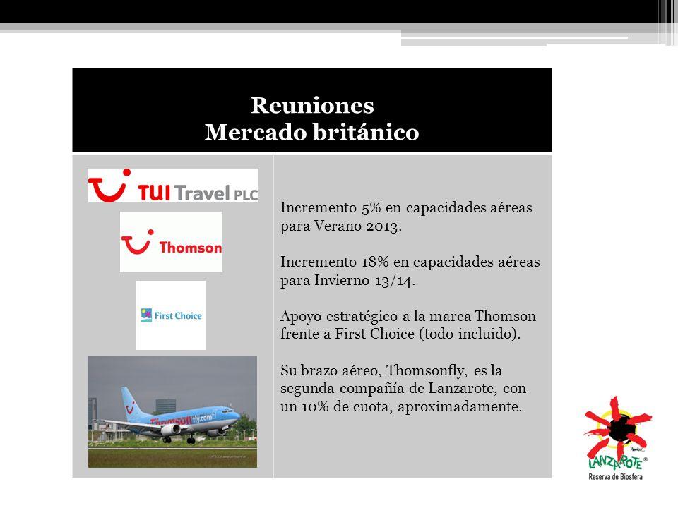 Reuniones Mercado británico Incremento 5% en capacidades aéreas para Verano 2013. Incremento 18% en capacidades aéreas para Invierno 13/14. Apoyo estr