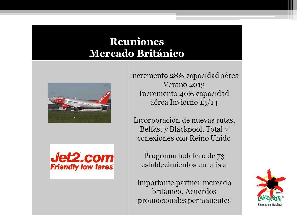 Reuniones Mercado Británico Incremento 28% capacidad aérea Verano 2013 Incremento 40% capacidad aérea Invierno 13/14 Incorporación de nuevas rutas, Be