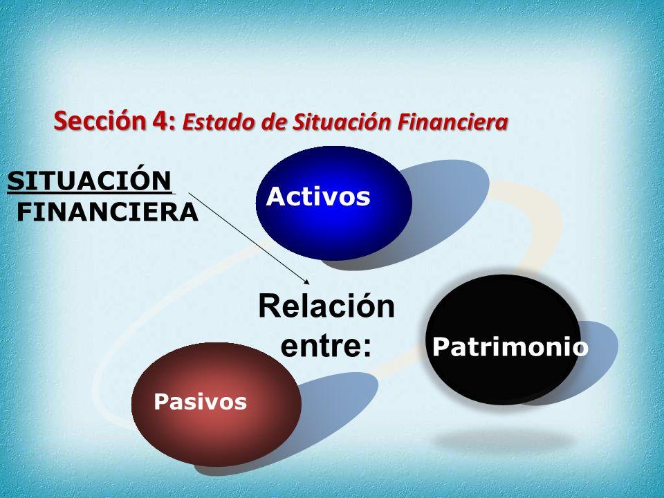SUCESO PASADO SUCESO PASADO RECURSO CONTROLADO BENEFICIO FUTURO (2-17 ) ACTIVO PASIVO EVENTO PASADO EVENTO PASADO OBLIGACIÓN PRESENTE (2-20) PAGO BENEFICIO BENEFICIO FUTURO PATRIMONIO NETO ACTIVO PASIVO MENOS