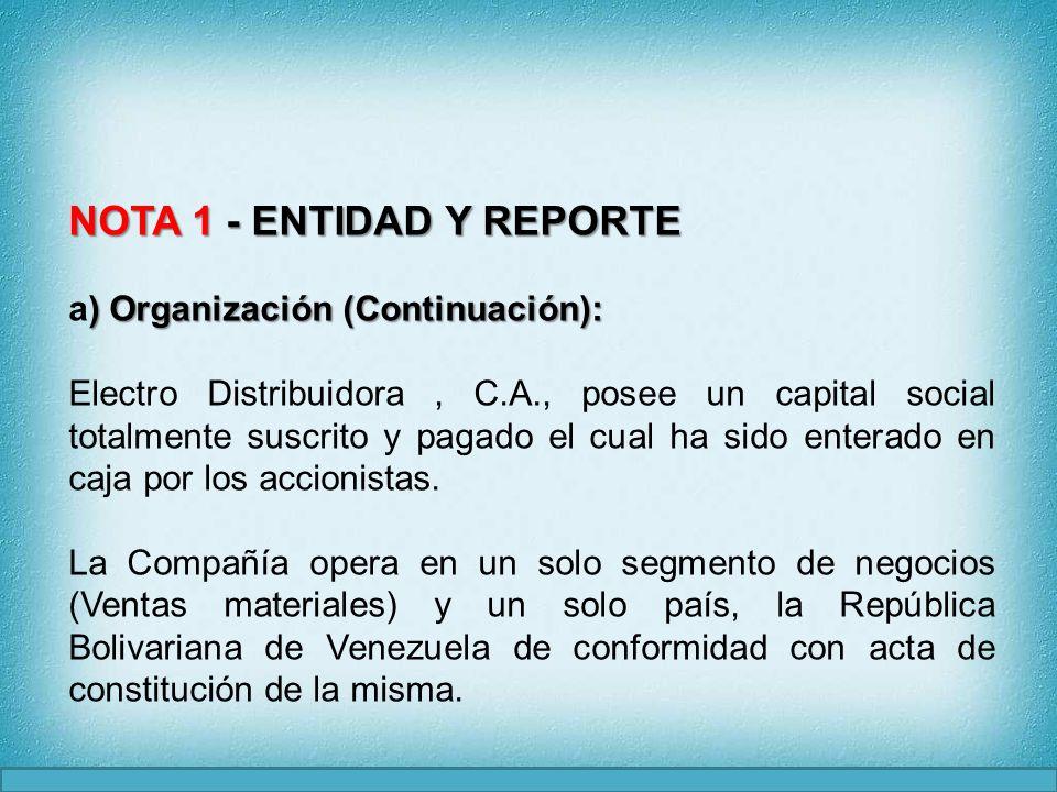 INFORMACIÓN A REVELAR SOBRE UN CAMBIOS EN POLÍTICA CONTABLE Una entidad revelará: (a) La naturaleza del cambio en la política contable.