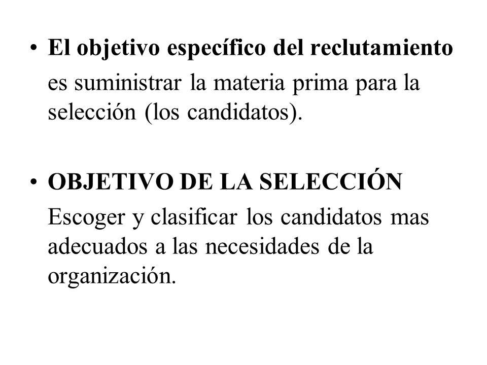 Recolección de información acerca del cargo Elección de las técnicas de selección del aspirante Recolección de información acerca del cargo, base del proceso de selección.