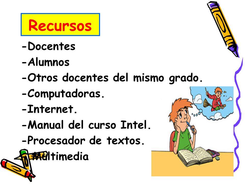 Recursos -Docentes -Alumnos -Otros docentes del mismo grado. -Computadoras. -Internet. -Manual del curso Intel. -Procesador de textos. - Multimedia
