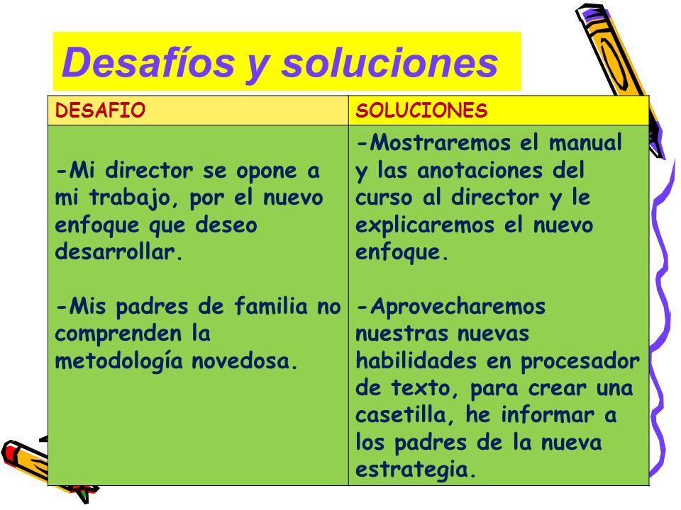 Desafíos y soluciones DESAFIOSOLUCIONES -Mi director se opone a mi trabajo, por el nuevo enfoque que deseo desarrollar. -Mis padres de familia no comp