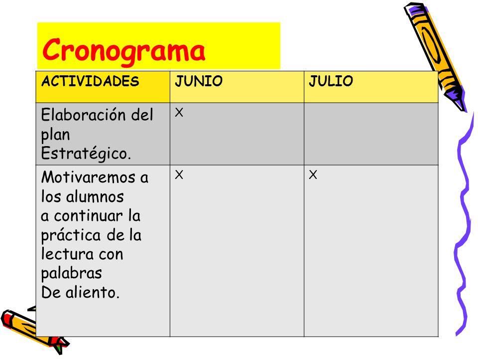 Cronograma ACTIVIDADESJUNIOJULIO Elaboración del plan Estratégico. X Motivaremos a los alumnos a continuar la práctica de la lectura con palabras De a