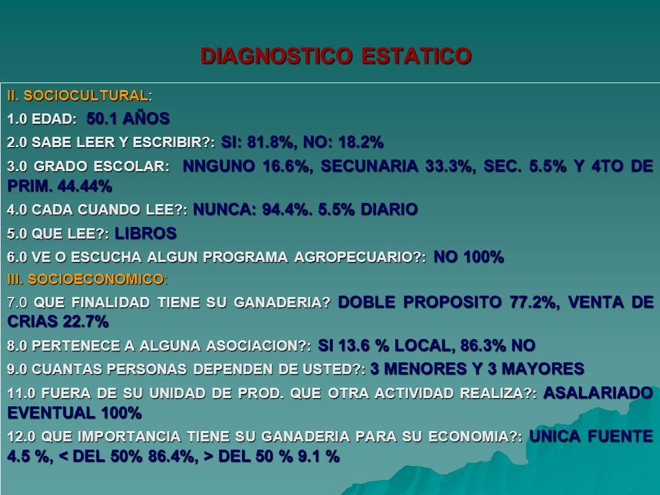 DIAGNOSTICO ESTATICO II. SOCIOCULTURAL: 1.0 EDAD: 50.1 AÑOS 2.0 SABE LEER Y ESCRIBIR?: SI: 81.8%, NO: 18.2% 3.0 GRADO ESCOLAR: NNGUNO 16.6%, SECUNARIA