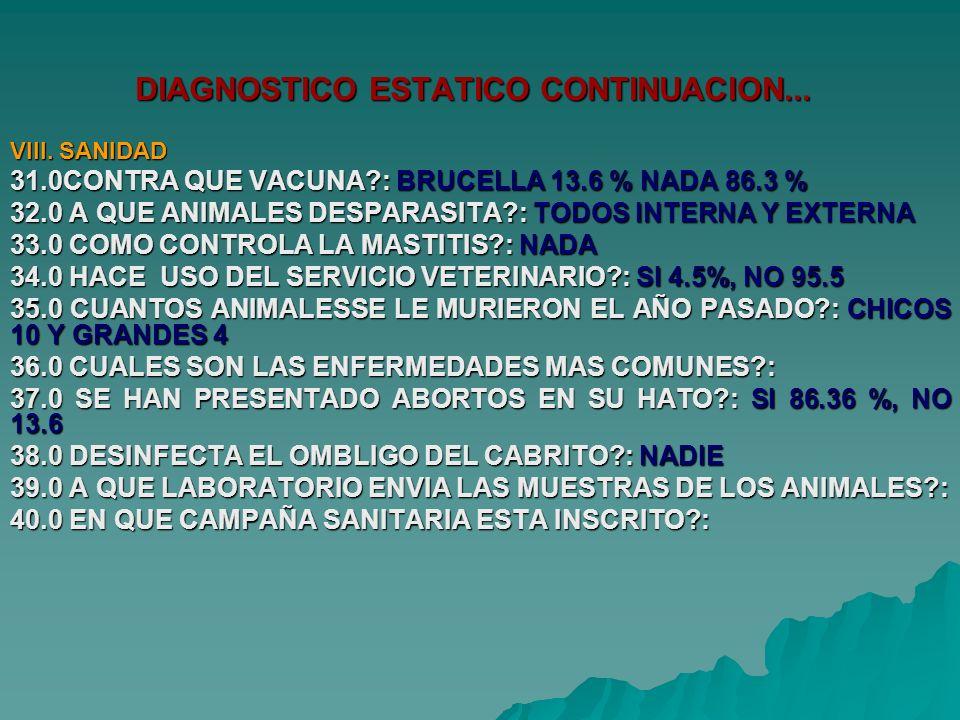 DIAGNOSTICO ESTATICO CONTINUACION... VIII. SANIDAD 31.0CONTRA QUE VACUNA?: BRUCELLA 13.6 % NADA 86.3 % 32.0 A QUE ANIMALES DESPARASITA?: TODOS INTERNA