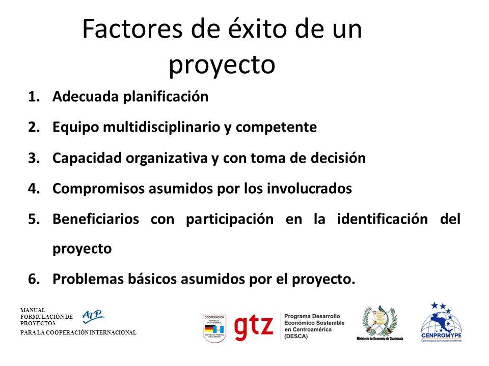 MANUAL FORMULACIÓN DE PROYECTOS PARA LA COOPERACIÓN INTERNACIONAL Factores de éxito de un proyecto 1.Adecuada planificación 2.Equipo multidisciplinari