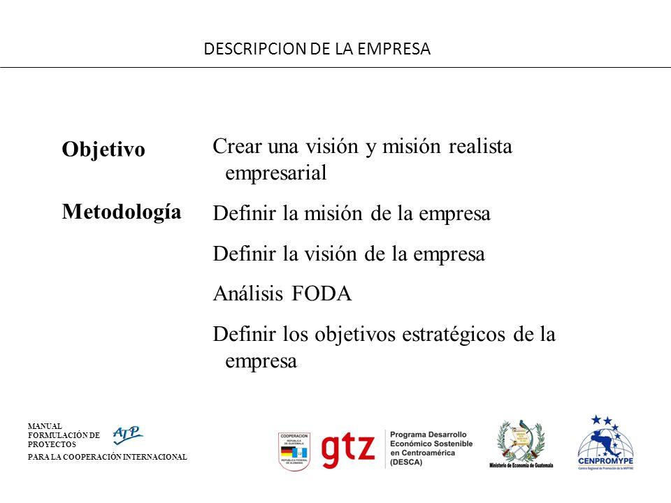 MANUAL FORMULACIÓN DE PROYECTOS PARA LA COOPERACIÓN INTERNACIONAL DESCRIPCION DE LA EMPRESA Objetivo Crear una visión y misión realista empresarial Me