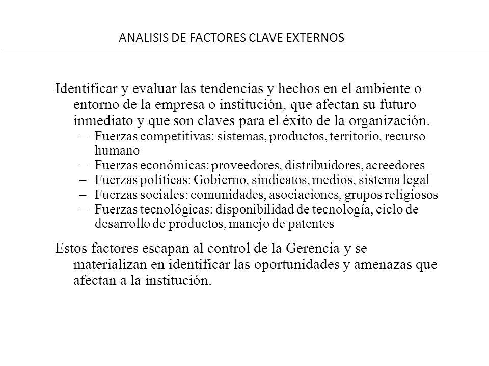 ANALISIS DE FACTORES CLAVE EXTERNOS Identificar y evaluar las tendencias y hechos en el ambiente o entorno de la empresa o institución, que afectan su