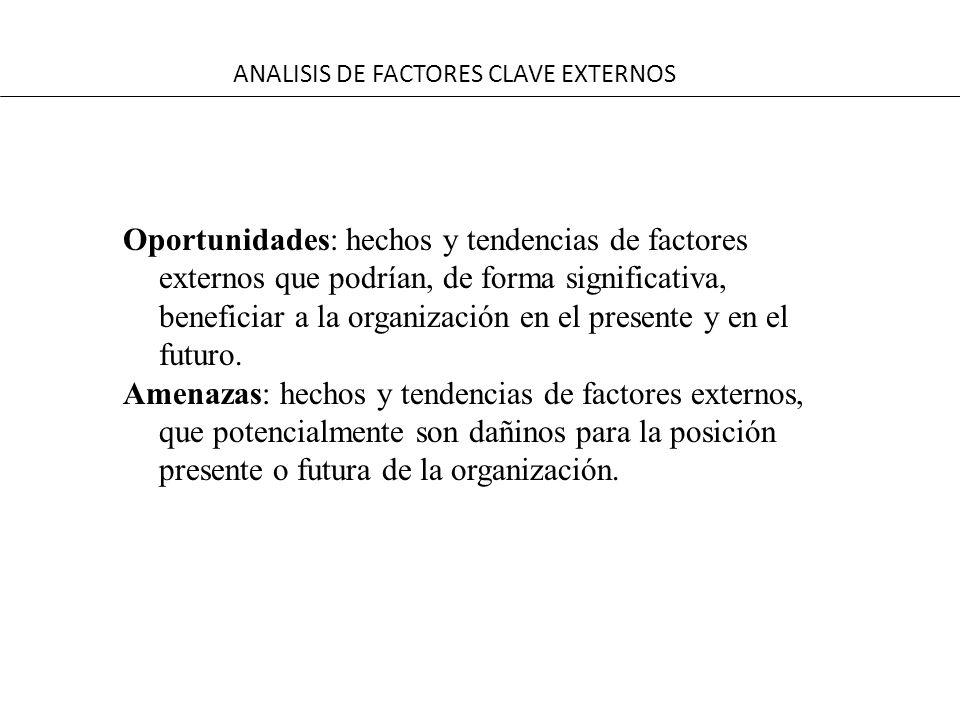 ANALISIS DE FACTORES CLAVE EXTERNOS Oportunidades: hechos y tendencias de factores externos que podrían, de forma significativa, beneficiar a la organ